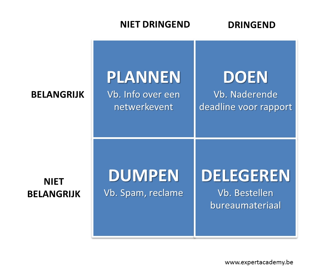 Eisenhower schema